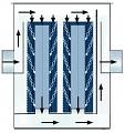 Princip čištění u modulu s filtrační pěnou