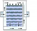 Princip čištění u modulu s filtračními kartáči